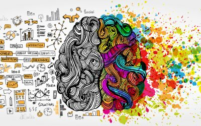 Scrum & Design Thinking – Part II